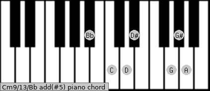 Cm9/13/Bb add(#5) piano chord