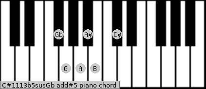 C#11/13b5sus/Gb add(#5) piano chord
