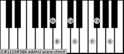 C#11/13#5/Bb add(m2) piano chord