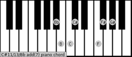 C#11/13/Bb add(7) piano chord