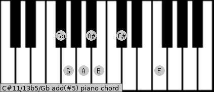 C#11/13b5/Gb add(#5) piano chord