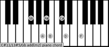 C#11/13#5/Gb add(m2) piano chord
