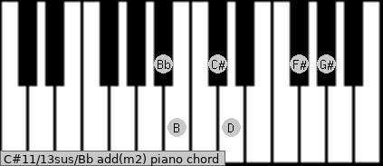 C#11/13sus/Bb add(m2) piano chord