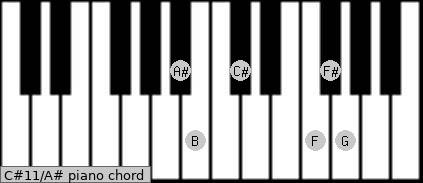 C#11\A# piano chord