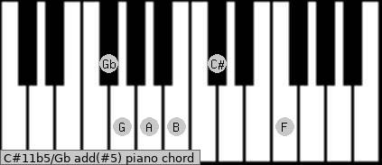 C#11b5/Gb add(#5) piano chord