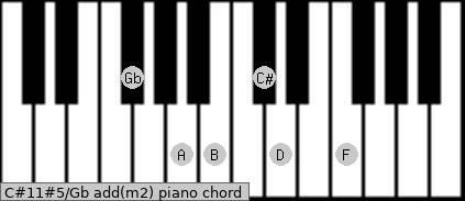 C#11#5/Gb add(m2) piano chord