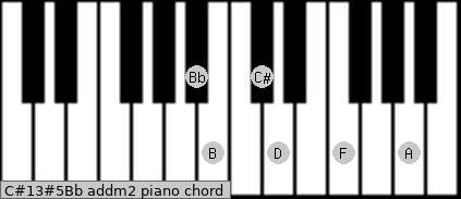 C#13#5/Bb add(m2) piano chord