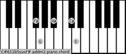 C#6/11b5sus/F# add(m2) piano chord