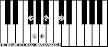 C#6/11b5sus/F# add(#5) piano chord