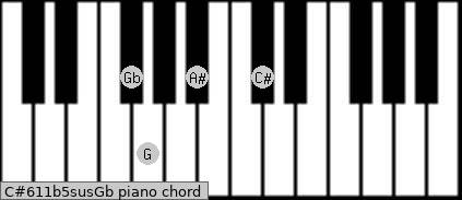C#6/11b5sus/Gb piano chord