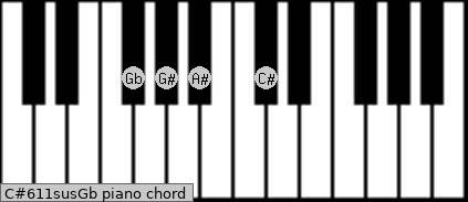C#6/11sus/Gb Piano chord chart