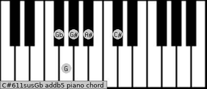 C#6/11sus/Gb add(b5) piano chord