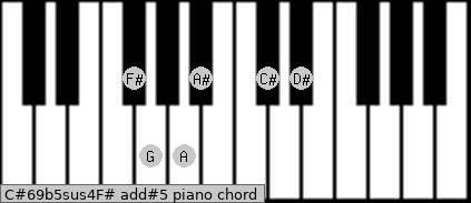 C#6/9b5sus4/F# add(#5) piano chord
