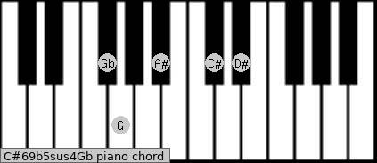 C#6/9b5sus4/Gb piano chord