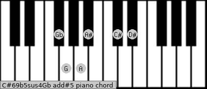 C#6/9b5sus4/Gb add(#5) piano chord