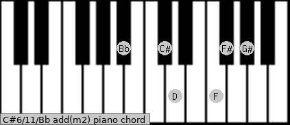 C#6/11/Bb add(m2) piano chord