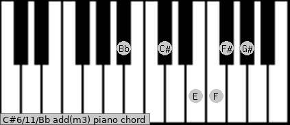 C#6/11/Bb add(m3) piano chord