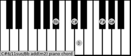 C#6/11sus/Bb add(m2) piano chord