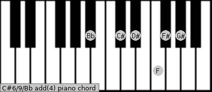 C#6/9/Bb add(4) piano chord