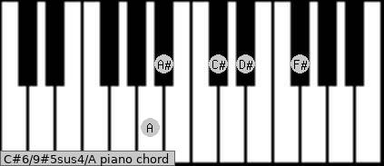 C#6/9#5sus4/A Piano chord chart