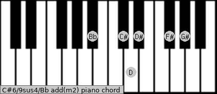 C#6/9sus4/Bb add(m2) piano chord