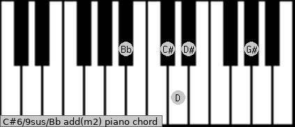 C#6/9sus/Bb add(m2) piano chord