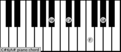 C#6\A# piano chord