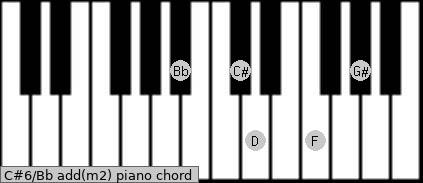 C#6/Bb add(m2) piano chord