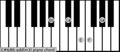 C#6/Bb add(m3) piano chord