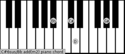 C#6sus/Bb add(m2) piano chord