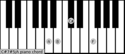 C#7#5\A piano chord
