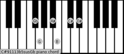 C#9/11/13b5sus/Gb piano chord