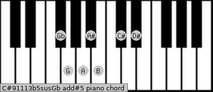 C#9/11/13b5sus/Gb add(#5) piano chord