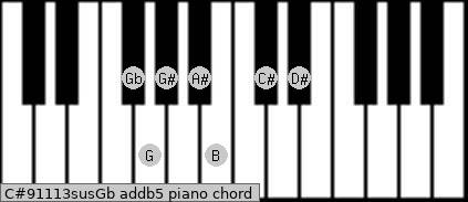 C#9/11/13sus/Gb add(b5) piano chord