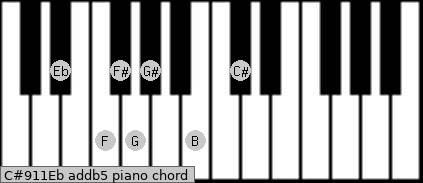 C#9/11/Eb add(b5) piano chord