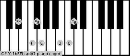 C#9/11b5/Eb add(7) piano chord