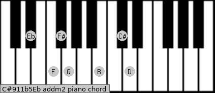 C#9/11b5/Eb add(m2) piano chord