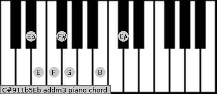 C#9/11b5/Eb add(m3) piano chord