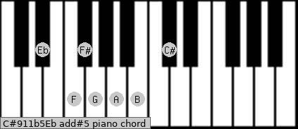 C#9/11b5/Eb add(#5) piano chord