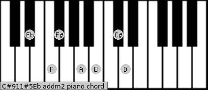 C#9/11#5/Eb add(m2) piano chord
