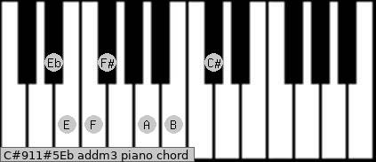 C#9/11#5/Eb add(m3) piano chord