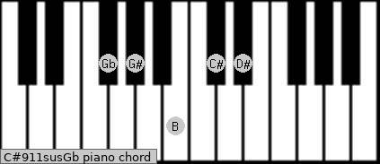 C#9/11sus/Gb Piano chord chart