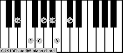 C#9/13/Eb add(b5) piano chord