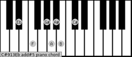 C#9/13/Eb add(#5) piano chord