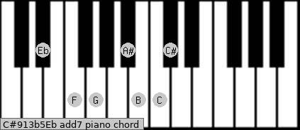 C#9/13b5/Eb add(7) piano chord