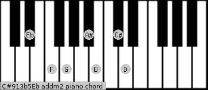 C#9/13b5/Eb add(m2) piano chord