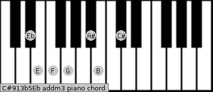 C#9/13b5/Eb add(m3) piano chord