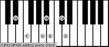 C#9/13#5/Eb add(m2) piano chord