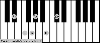 C#9/Eb add(b5) piano chord