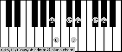 C#9/11/13sus/Bb add(m2) piano chord